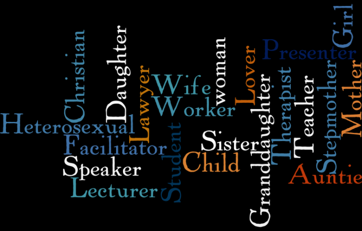 Labels wordle